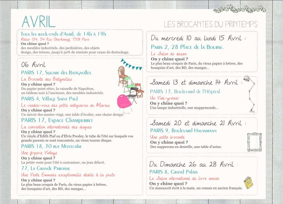 brocante mai My Little Paris - Une Geekette En Cuisine